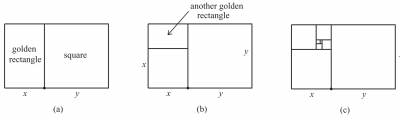 Interesting Facts About the Golden Ratio in Nature Art Math and Architecture